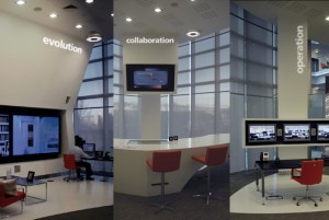 Collaboration Systems Collaboration Spaces