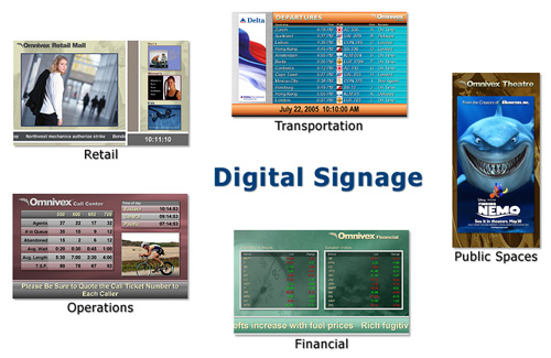 Digital Signage is appropriate to different Markets including Retail, Financial Services, Transport and Public Spaces  .